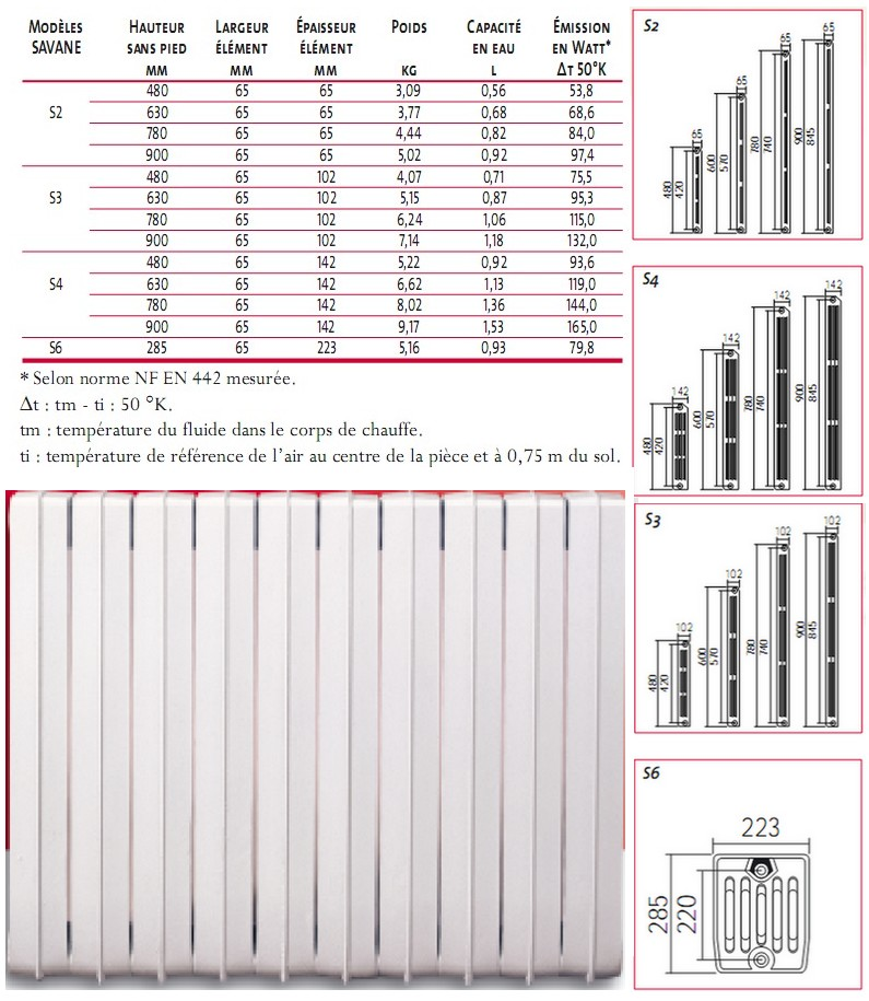 Puissances radiateurs savane