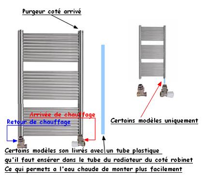 Super Schéma d'installation de radiateur sèche-serviettes | Le blog du AB-82