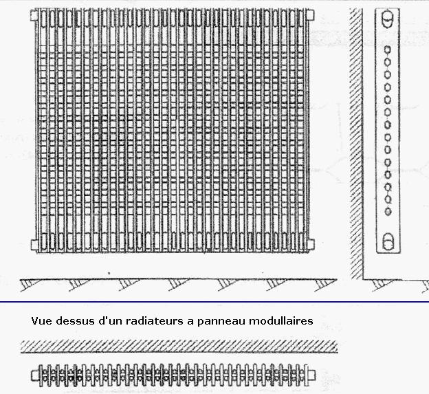 Radiateur plissé renforcé