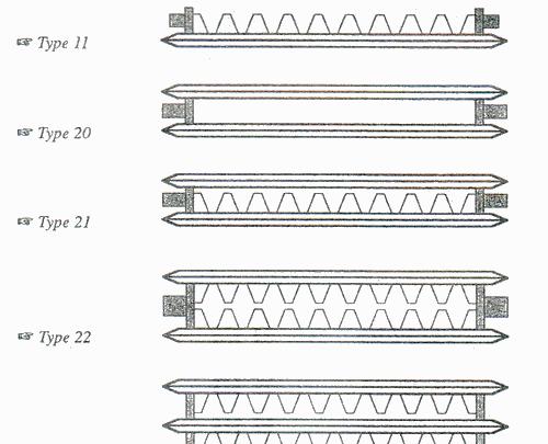Type de radiateur acier