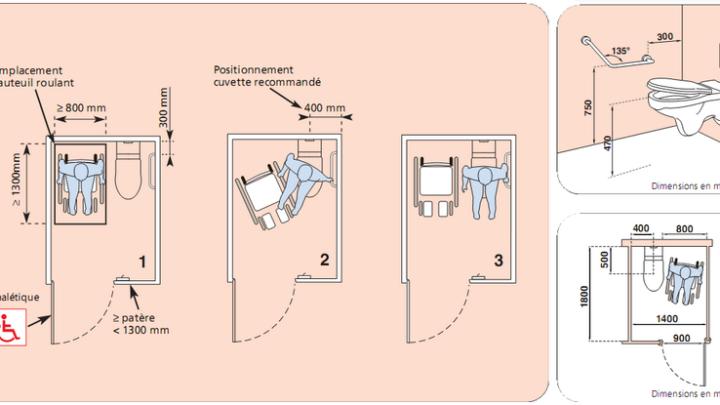 Toilettes PMR