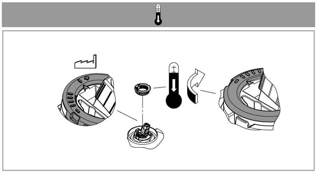 concetto-réglage-température