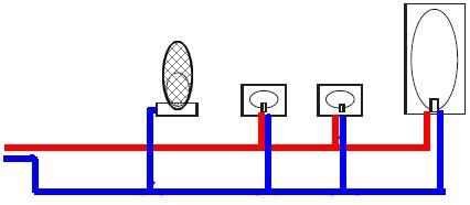 systeme de distribution piquage
