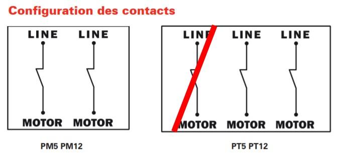 Schéma de cablage PT12